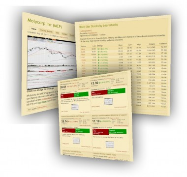 Learn Stocks 101 - Find Stocks to Trade